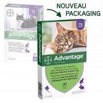 Advantage 80 Chat/Lapin 4-10 kg 4 pipettes antiparasitaires de la marque Bayer image 1 produit