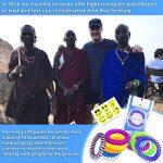 bracelet anti moustique efficace TOP 1 image 4 produit