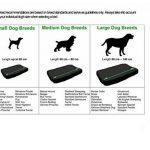 hygiénique pour chien de grande qualité–robuste et chaud–Idéal pour la maison, dans la voiture ou pour les vacances de la marque Dog Beds image 1 produit
