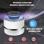 lampe anti insecte extérieur TOP 6 image 2 produit