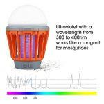 lampe anti moustique extérieur TOP 4 image 2 produit
