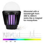 lampe anti moustique TOP 2 image 1 produit