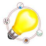lampe bleue anti mouche TOP 2 image 2 produit