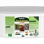 lutter contre les escargots et les limaces TOP 2 image 1 produit