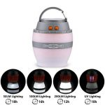 meilleur lampe anti moustique TOP 0 image 1 produit