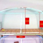 Mosquito Nets millya Tente Design fermeture Éclair Moustiquaire ciel de lit couverture à 360° protection 100pour la maison, l'école, camping et randonnée, pour lit simple de la marque Millya image 4 produit