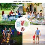patch anti moustique TOP 3 image 3 produit