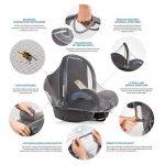 quel anti moustique pour bébé TOP 6 image 1 produit