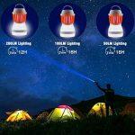 Reefa Répulsif 2 En 1 Lanterne Anti Moustique Moucheron/Lampe anti-insectes + Lampe Pour Camping Tente,LED,Imperméable,Charge: USB,pour l'intérieur et l'extérieur, pour la maison et les voyages de la marque Reefa image 2 produit