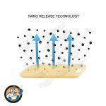 REPELLENT MAN – Bracelet anti-moustique avec bande réutilisable. Nouvelle méthode de diffusion nano-technologique – Qualité Supérieure – couleur noir – 100% naturel de la marque Repellent Man image 3 produit