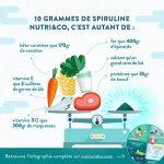 Spiruline Bio AB • 500 Comprimés de 500 mg Purs sans Excipient • 15 à 19% de Phycocyanine • Séchée et Compressée à Froid • Analysée et Conditionnée en France par Nutri&Co ® de la marque Nutri-Co image 4 produit