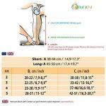 traitement anti araignée TOP 5 image 1 produit